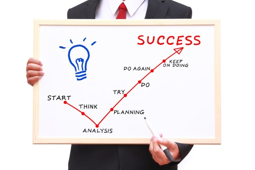 Sharpen Your Analytical Skills and Boost Your Online Business Success