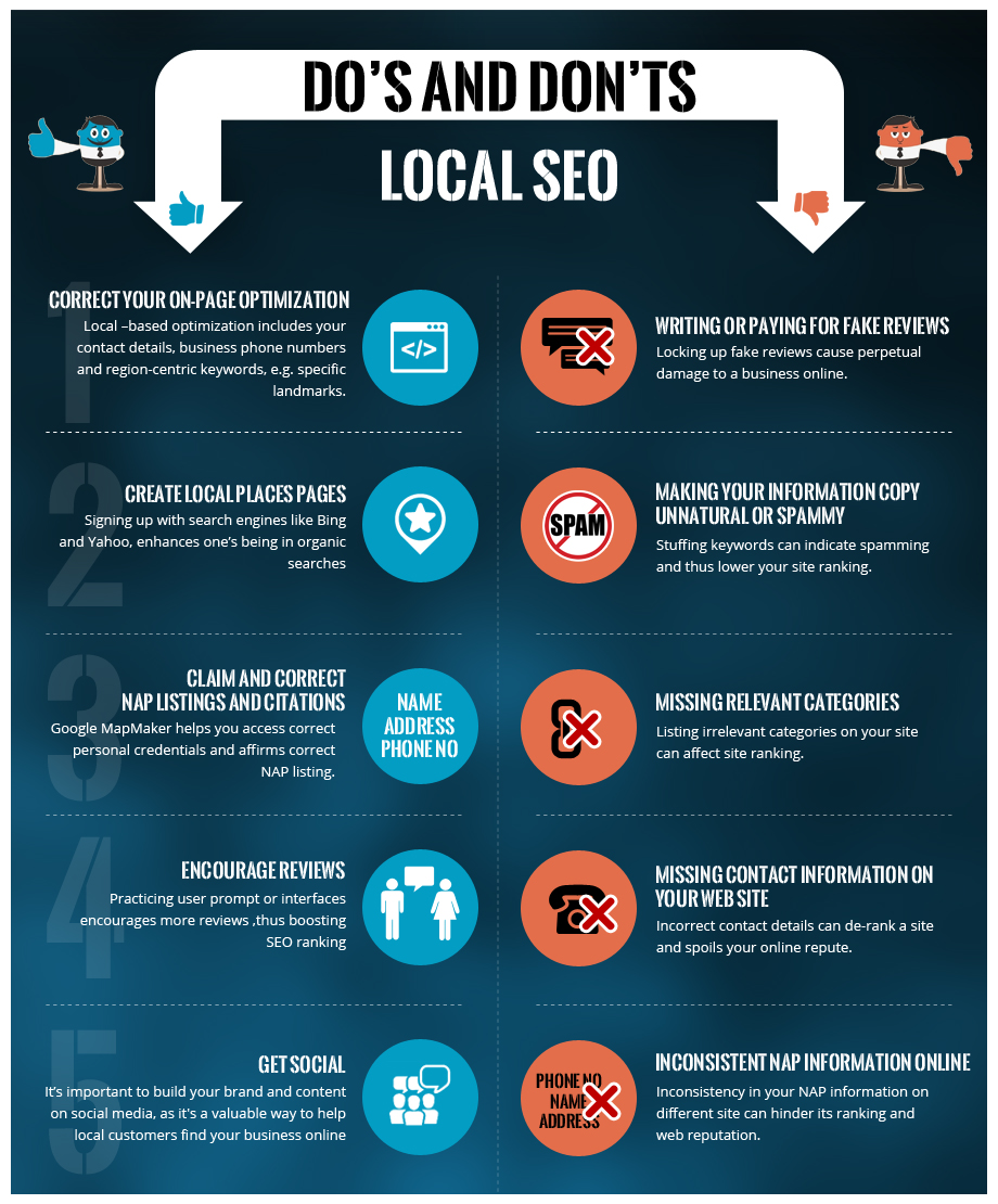 Local SEO Infographic 2015