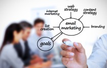 E­Mail Marketing